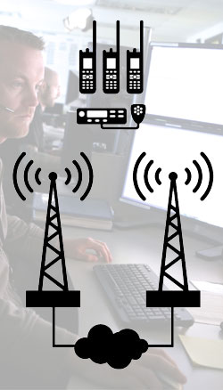 Mototrbo IP Site Connect illustration